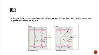 Criptografia - DES - Função DES