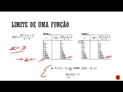 Curso de Cálculo - Definição de Limite