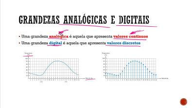 Eletrônica Digital - Grandezas Analógicas e Digitais