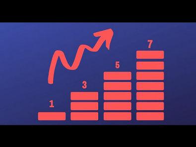 Exercício de Progressão Aritmética- Soma de termos de uma PA