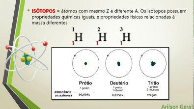 Conceitos Fundamentais do átomo