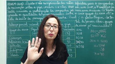 ENEM - Porcentagem e Regra de Três - Professora Angela