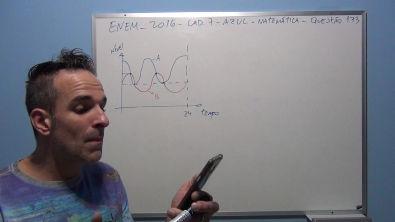 ENEM 2016 CAD 7 AZUL MATEMÁTICA Questão 173