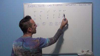 ENEM 2016 CAD 7 AZUL MATEMÁTICA Questão 170