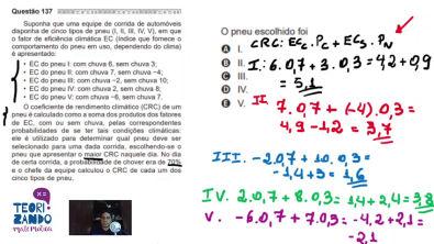 Enem 2020 - Matemática - Coeficiente de Rendimento Climático