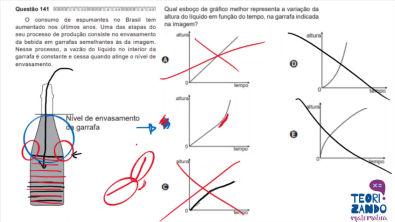 Enem 2020 - Matemática - Consumo de Espumantes no Brasil