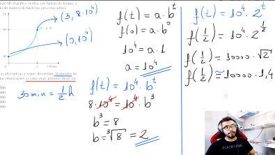 Função Exponencial (Questão com Gráfico - Mackenzie - SP)
