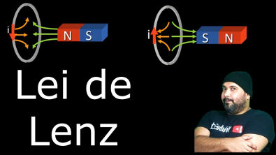 Lei de Lenz - Videoaula de eletromagnetismo