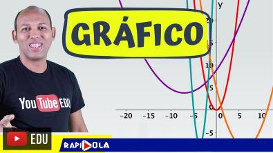 CONSTRUINDO GRÁFICO DA PARÁBOLA # 06