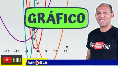 CONSTRUINDO GRÁFICO DA PARÁBOLA PASSO A PASSO # 02